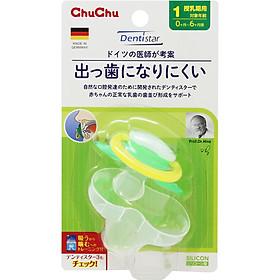 Núm Vú Giả ( Ty Ngậm ) Siêu Mềm ChuchuBaby Cho Bé