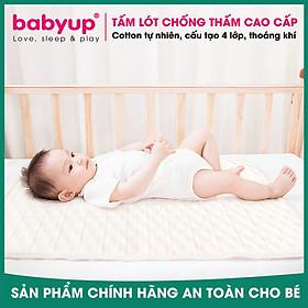 Tấm lót chống thấm cho bé dùng được 2 mặt. Miếng lót chống thấm xuống nệm, thoáng khí, hàng chính hãng - EUROSTANIBO20