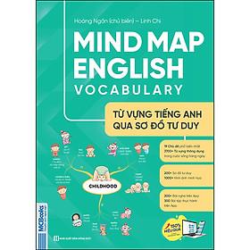 Mind Map English Vocabulary - Từ Vựng Tiếng Anh Qua Sơ Đồ Tư Duy