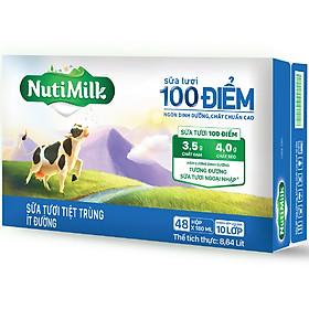 Biểu đồ lịch sử biến động giá bán Thùng 48 hộp NutiMilk Sữa tươi 100 điểm - Sữa tươi tiệt trùng Ít đường hộp 180ml