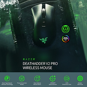 Razer DeathAdder V2 Pro Wireless Mouse with Razer HyperSpeed Wireless Technology 2nd Gen Razer Optical Mouse Switch