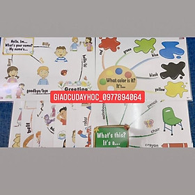 Mindmap FAMILY AND FRIENDS Special 1
