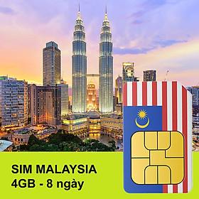 Sim 4G Malaysia