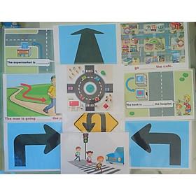 Direction Flashcards - Bộ thẻ học tiếng Anh chủ đề phương hướng - 10 thẻ