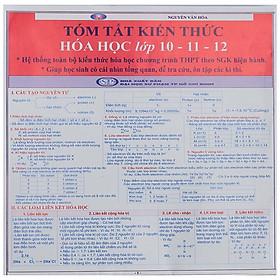 Tóm Tắt Kiến Thức Hóa Học Lớp 10, 11, 12