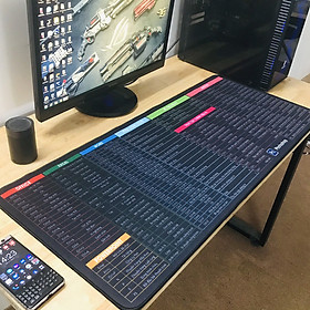 Lót chuột phím tắt văn phòng đã Việt hóa khổ lớn cực tiện dụng - Hàng chính hãng