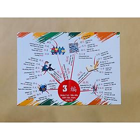 Bản Đồ Tư Duy Phát Triển Từ Vựng Tiếng Trung tổng 4200 từ khổ A3 cao cấp