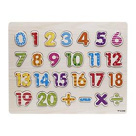 Bảng 20 số cộng trừ không núm G118
