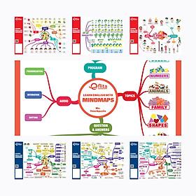 Trọn bộ [14 Mind Map] UNLOCK English With Mind Map - PHỔ CẬP Tiếng Anh Giao Tiếp Gia Đình Bằng Mind Map