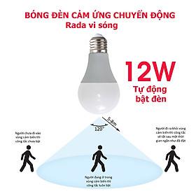Bóng đèn cảm ứng cảm biến chuyển động rada vi sóng 5.8 Hz tự động bật tắt đèn khi có người đi qua