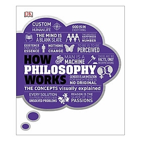 How Philosophy Works: The concepts visually explained (Hardback)