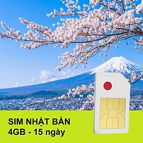Sim 4G Nhật Bản Gói 4GB Trong 15 Ngày