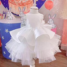 Biểu đồ lịch sử biến động giá bán Váy công chúa cho bé gái váy tầng