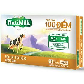 Biểu đồ lịch sử biến động giá bán Thùng 48 Hộp NutiMilk Sữa Tươi 100 Điểm - Sữa Tươi Tiệt Trùng Đường Đen Hộp 110ml