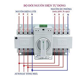 Cầu dao đảo chiều tự động ATS,Bộ đổi nguồn điện tự động ATS Gechele GCQ263/4 3 pha 4 dây 63A