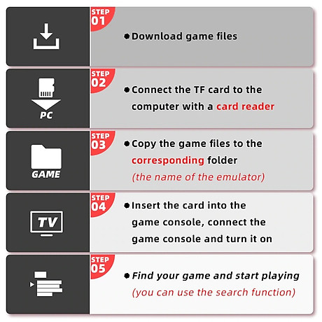 Bộ máy game stick 4K PS3000 tay cầm không dây - Máy chơi game điện tử HDMI hai người chơi kết nối TV 32G 64G Máy chơi game khác tay cầm joystick - Tặng file game đua xe thú. 5