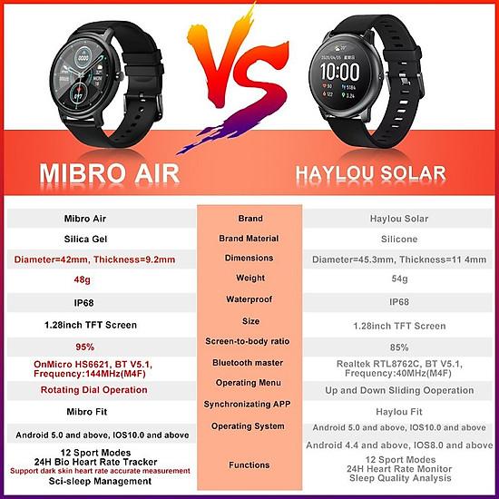 đồng hồ thông minh xiaomi Mibro Air XPAW001 Kết nối Bluetooth 5.0 theo dõi sức khỏe chống nước IP68 hỗ trợ Android iOS -black-only watch-2