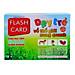 Flashcard Dạy Trẻ Theo Phương Pháp Glenn Doman - Thế Giới Xung Quanh