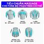 Máy Massage Đa Năng Cầm Tay Fascial Gun Cao Cấp FH-320 - Hỗ Trợ Massage Chuyên Sâu - Giảm đau cơ - Giảm Cứng Khớp - Massage Toàn Thân - Tặng Kèm 4 Đầu Massage 8