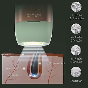 may-triet-long-vinh-vien-incor-hair-removal-system-su-dung-1-000-000-lan-chinh-hang-bao-hanh-1-nam-p100552181-1