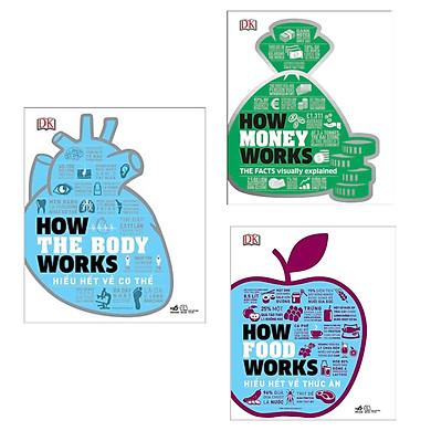 Combo 3 Cuốn Cẩm Nang Kiến Thức Tổng Hợp: How Money Works - Hiểu Hết Về Tiền + How The Body Works - Hiểu Hết Về Cơ Thể + How Food Works - Hiểu Hết Về Thức Ăn (Tặng Kèm Bookmark Green Life)
