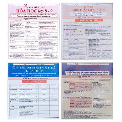 Combo Tóm Tắt Kiến Thức Toán - Lý - Hoá - Tiếng Anh (Chương Trình THCS)