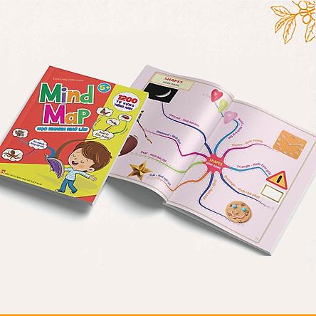 Mind Map- Sơ Đồ Tư Duy 1200 Từ Vựng Tiếng Anh Cho bé Với 37 Chủ Đề