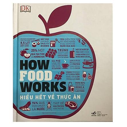 How food works- Hiểu hết về thức ăn
