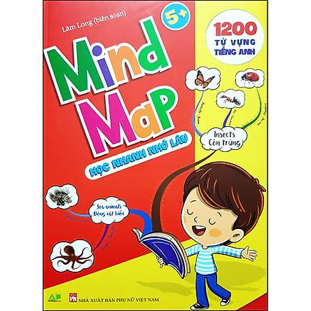Mind Map - Sơ Đồ Tư Duy 1200 Từ Vựng Tiếng Anh Cho Bé Với 35 Chủ Đề