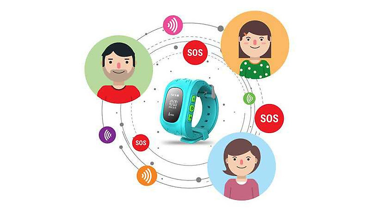 đồng hồ thông minh định vị GPS cho trẻ em 4