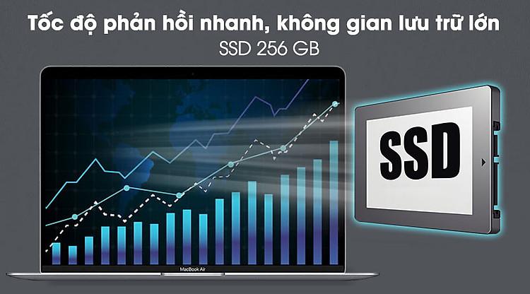 aptop Apple MacBook Air M1 2020 (MGN63SA/A)  - SSD
