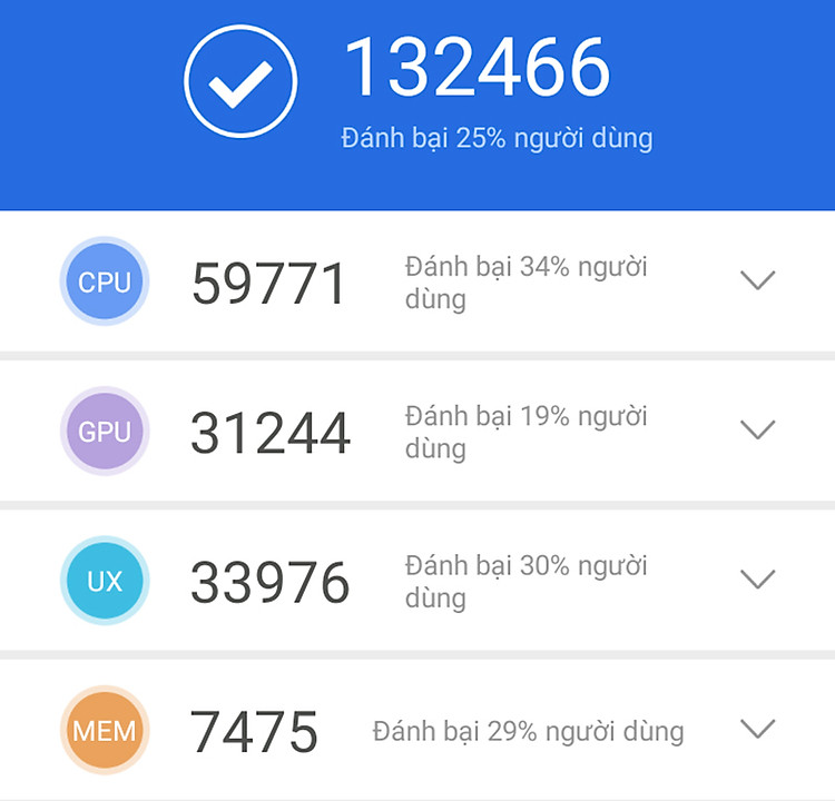 Điện thoại OPPO A9 2020 | Điểm Antutu