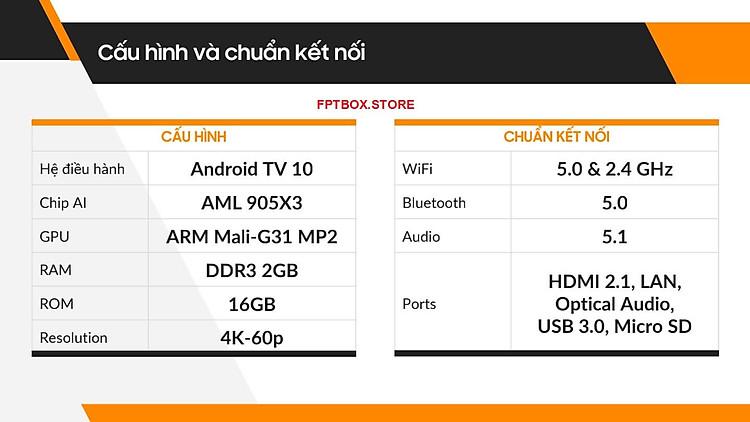 FPT Play Box S 2021 Chính hãng FPT Telecom (Mã T590) Kết hợp Tivi Box và Loa thông minh 12