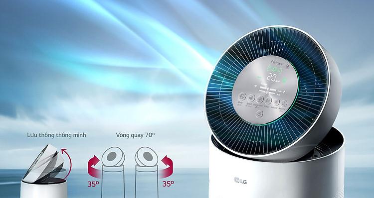 Máy lọc không khí LG AS65GDWD0 - Lọc không khí 360°