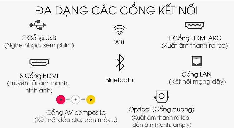 Cổng kết nối - Smart Tivi QLED Samsung 4K 55 inch QA55Q80TA