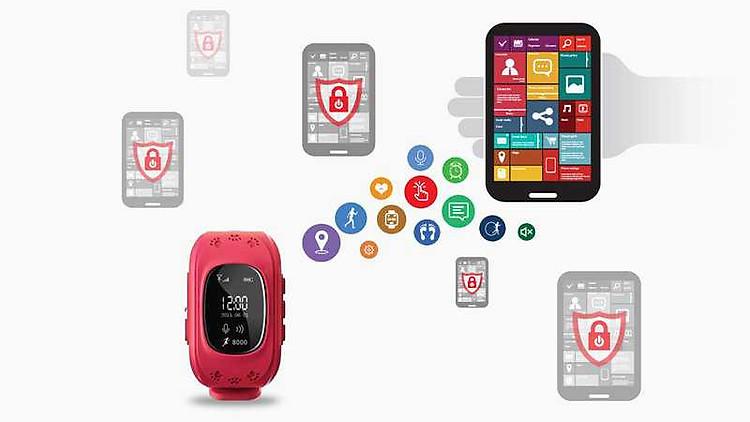 đồng hồ thông minh định vị GPS cho trẻ em 5