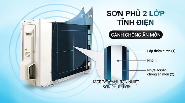 Máy lạnh 2 chiều Daikin Inverter 1.5 HP FTHF35VAVMV - 2 lớp chống ăn mòn