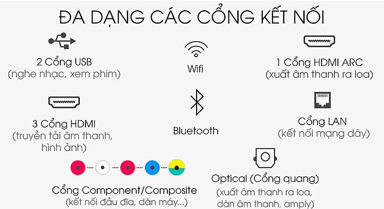 Cổng kết nối-Smart Tivi QLED Samsung 8K 82 inch QA82Q800T