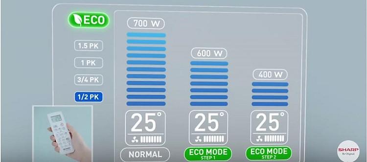 Máy Lạnh Sharp 1.5Hp Inverter AH-X12XEW - HÀNG CHÍNH HÃNG = 7.859.000đ