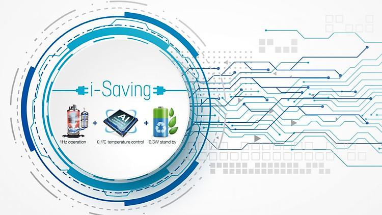 Máy lạnh - điều hòa Casper Inverter 2 chiều 2 HP GH-12TL22 công nghệ i-saving hiện đại