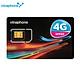 SIM 4G VINAPHONE 7GB/tháng HEY125 , nghe gọi miễn phí dùng cho điện thoại di động, máy tính bảng,wifi, dcom - tặng que chọt sim