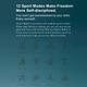 Đồng Hồ Thông Minh Haylou LS02 Theo Dõi Sức Khỏe Sports Modes IP68 Waterproof  Không Thấm Nước  - Hàng Nhập Khẩu Chính Hãng