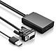 Bộ chuyển đổi VGA, audio sang HDMI UGREEN MM106 40213 - Hàng chính hãng