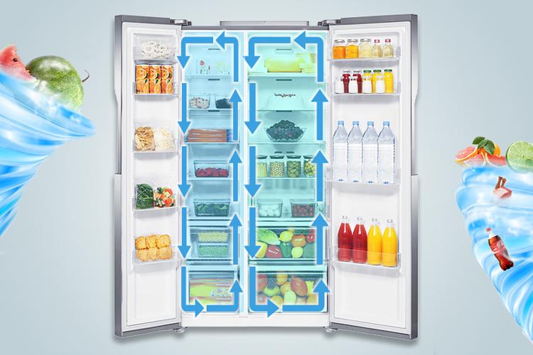 Tủ Lạnh Inverter Samsung RS552NRUASL/SV (548L)