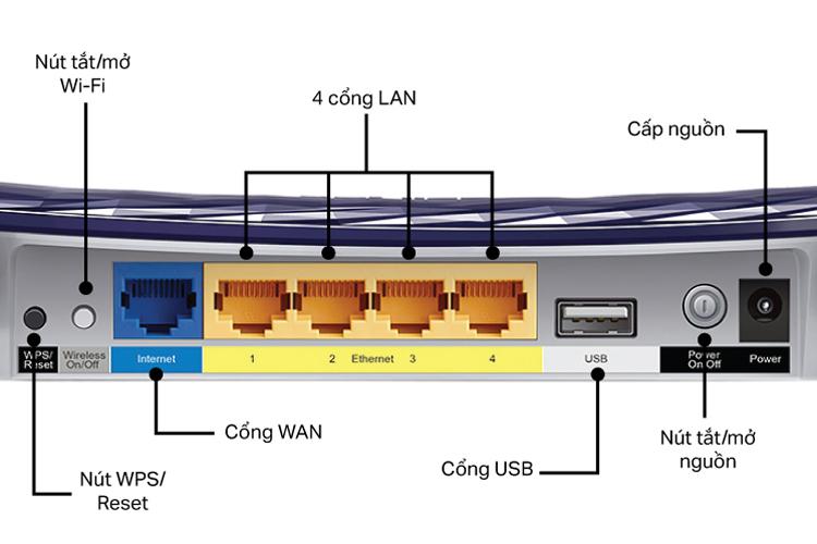 TP-Link  Archer C20 - Router Băng Tần Kép Không Dây AC750
