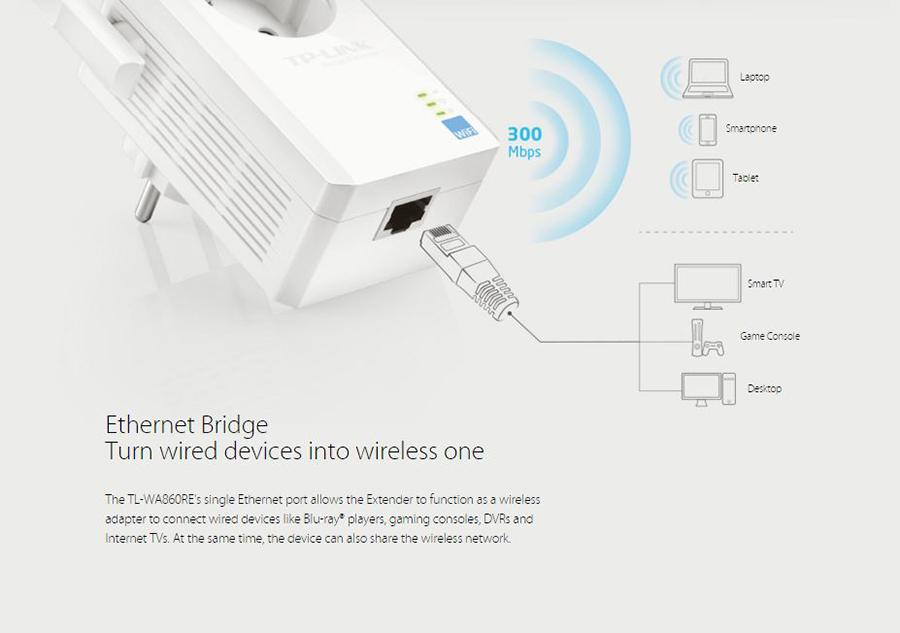 Bộ Mở Rộng Sóng WiFi Tốc Độ 300Mbps Cho Dòng AC Đi Qua TP-LINK TL-WA860RE