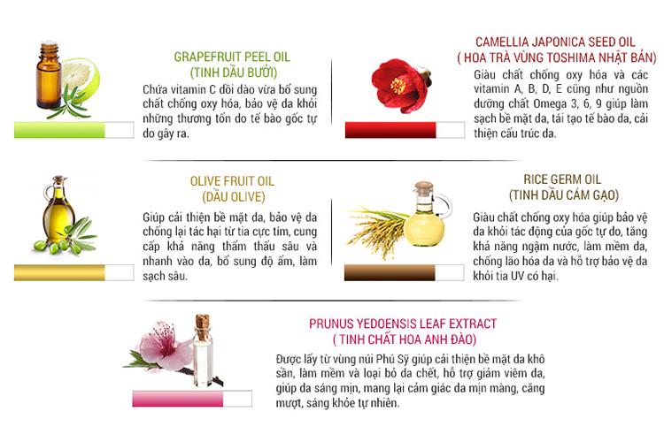 Dầu Tẩy Trang Sakura Cleansing Oil (150ml) 2