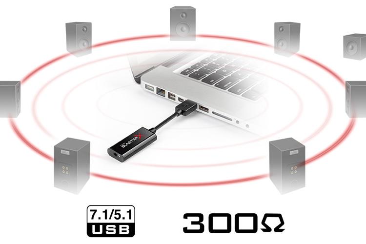 Card Âm Thanh 7.1 USB Creative Sound BlasterX G1 - Hàng Chính Hãng