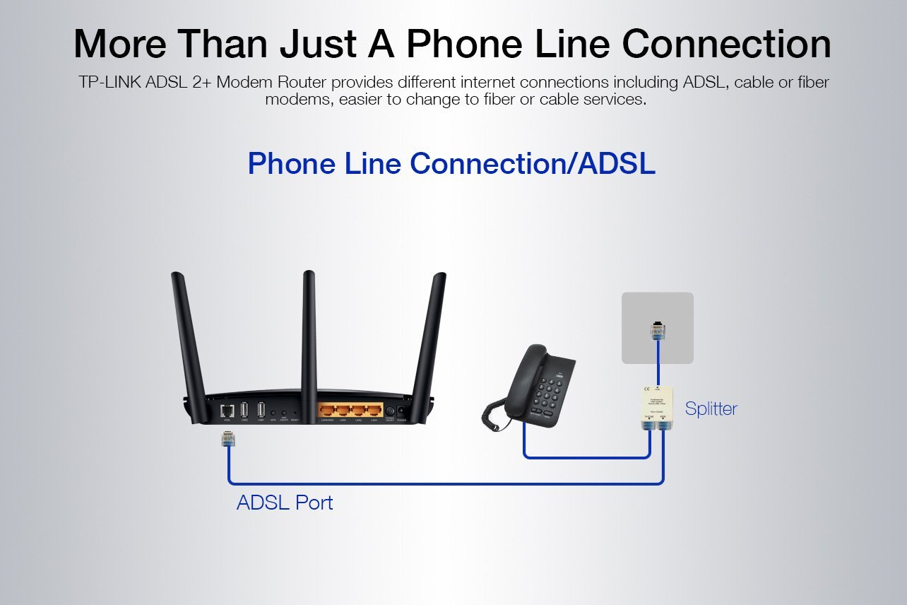 TP-LINK Archer D7 - Router Modem ADSL2+ Gigabit Băng Tần Kép Không Dây AC1750