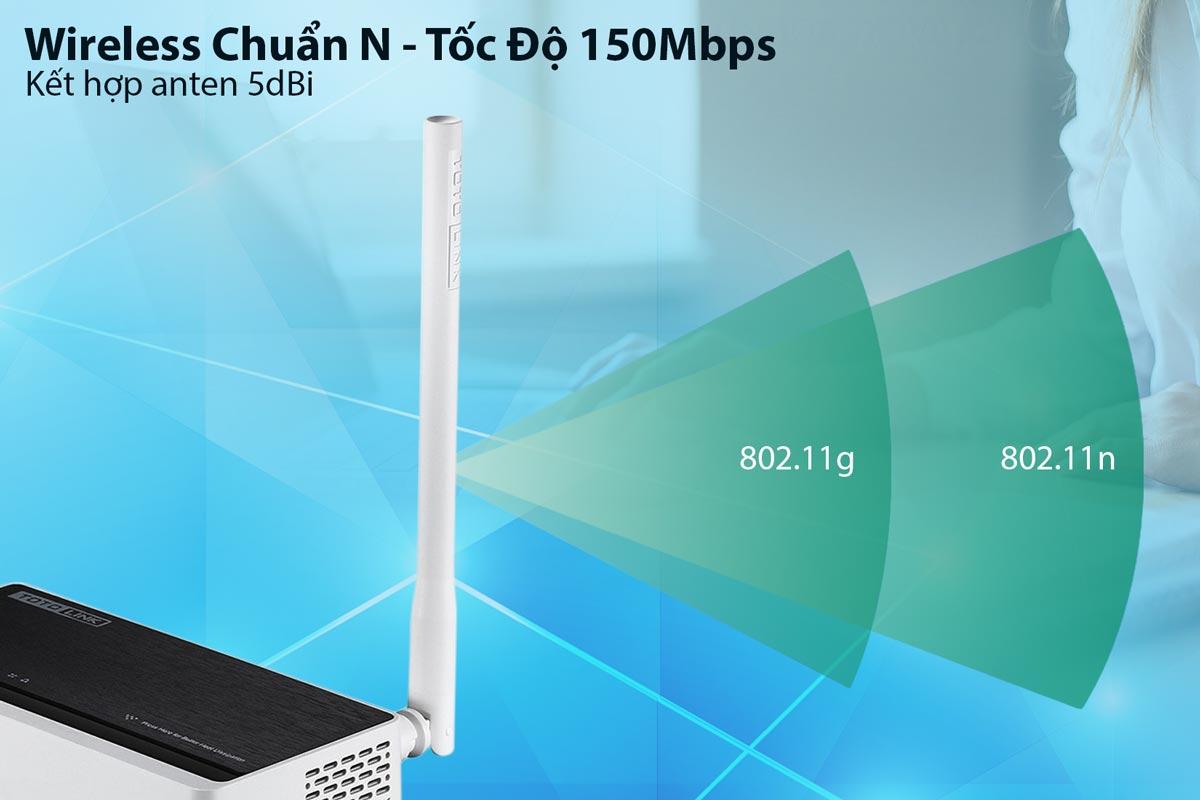 TotoLink N150RT - Bộ Phát Wifi Chuẩn N Tốc Độ 150Mbps